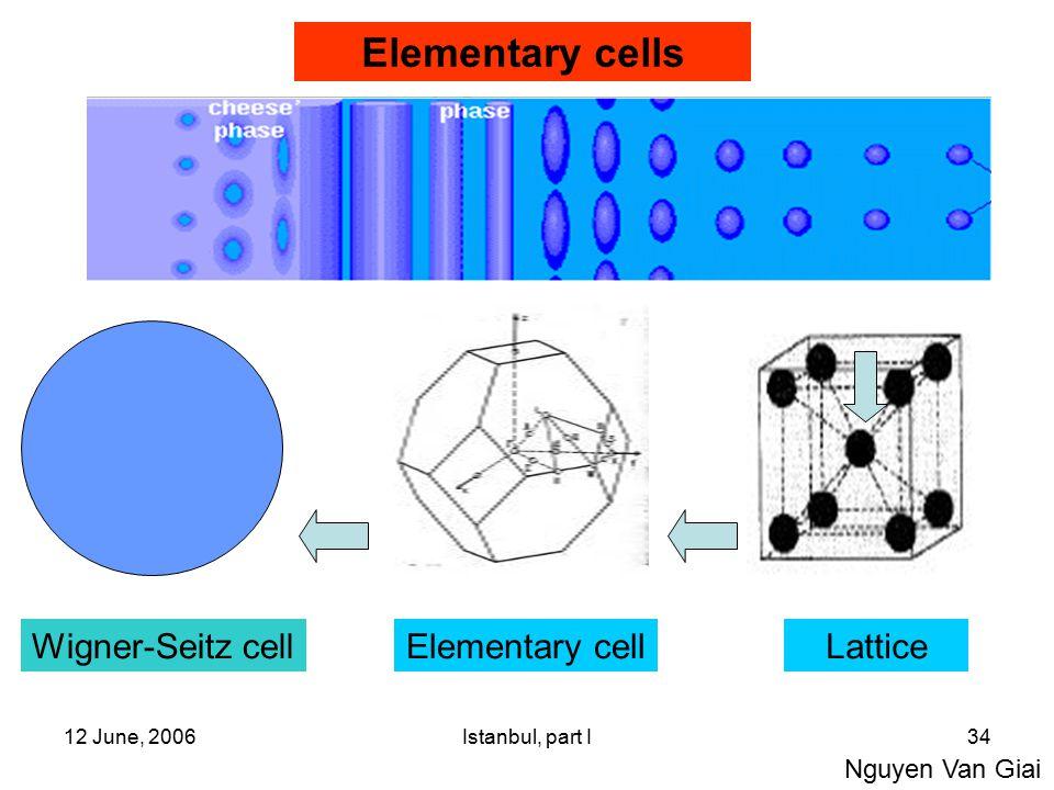 12 June, 2006Istanbul, part I34 Elementary cells Wigner-Seitz cellElementary cellLattice Nguyen Van Giai