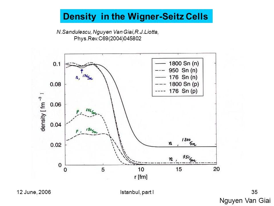 12 June, 2006Istanbul, part I35 N.Sandulescu, Nguyen Van Giai,R.J.Liotta, Phys.Rev.C69(2004)045802 Density in the Wigner-Seitz Cells Nguyen Van Giai