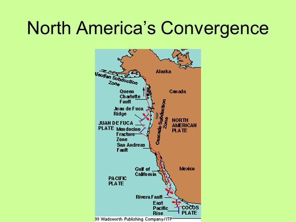 North America's Convergence