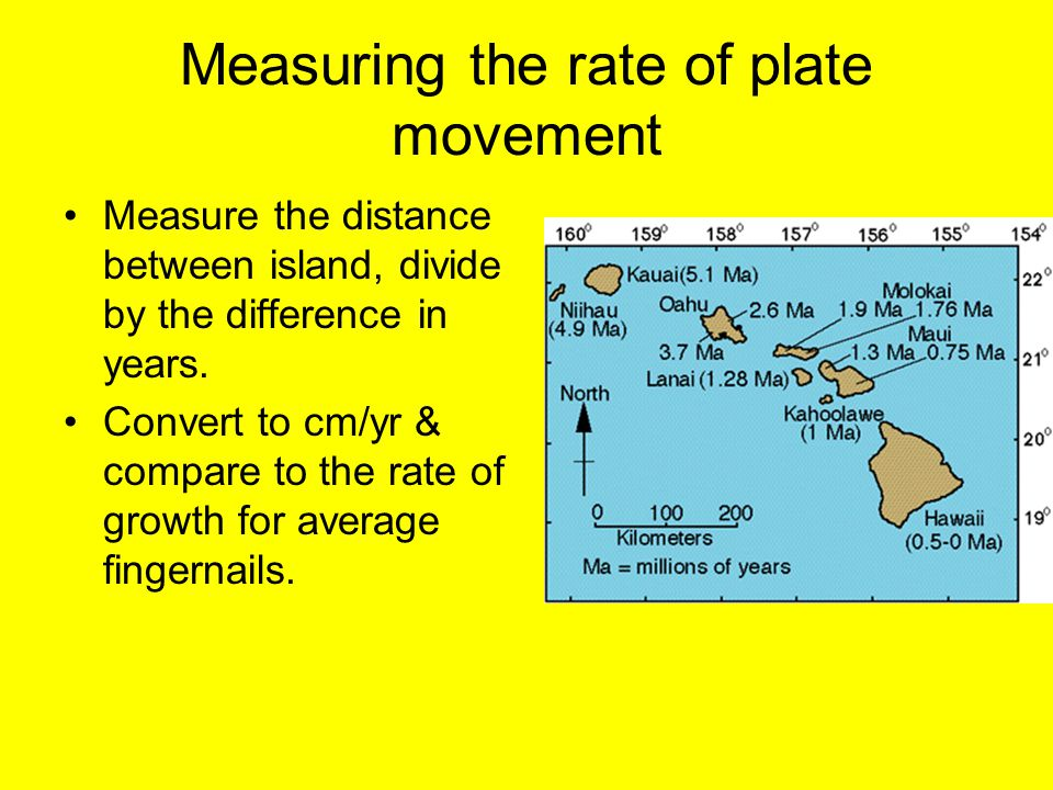 Measuring the rate of plate movement Measure the distance between island, divide by the difference in years.