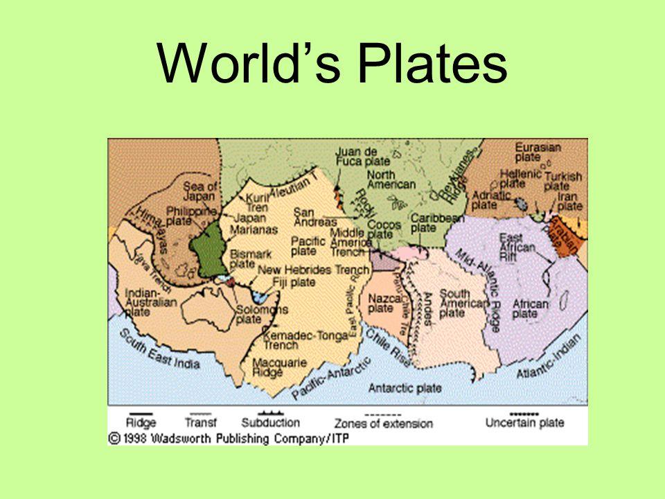 World's Plates