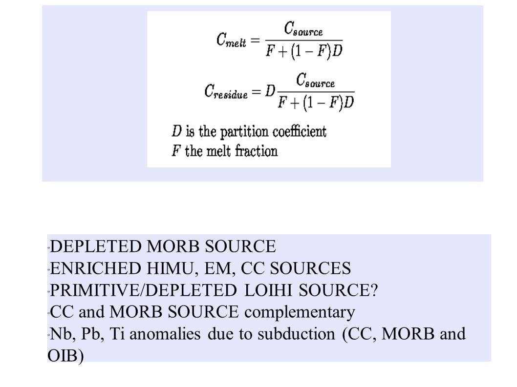 DEPLETED MORB SOURCE ENRICHED HIMU, EM, CC SOURCES PRIMITIVE/DEPLETED LOIHI SOURCE.