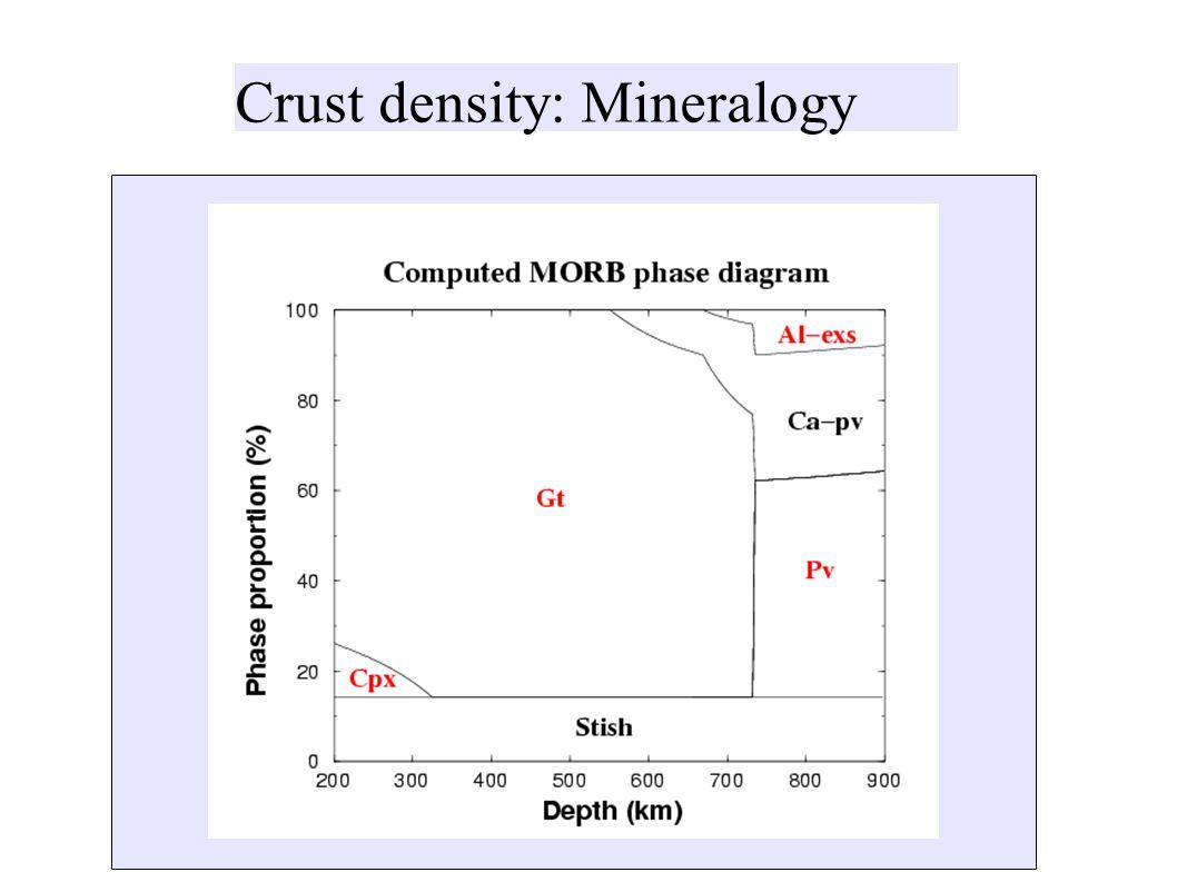Crust density: Mineralogy