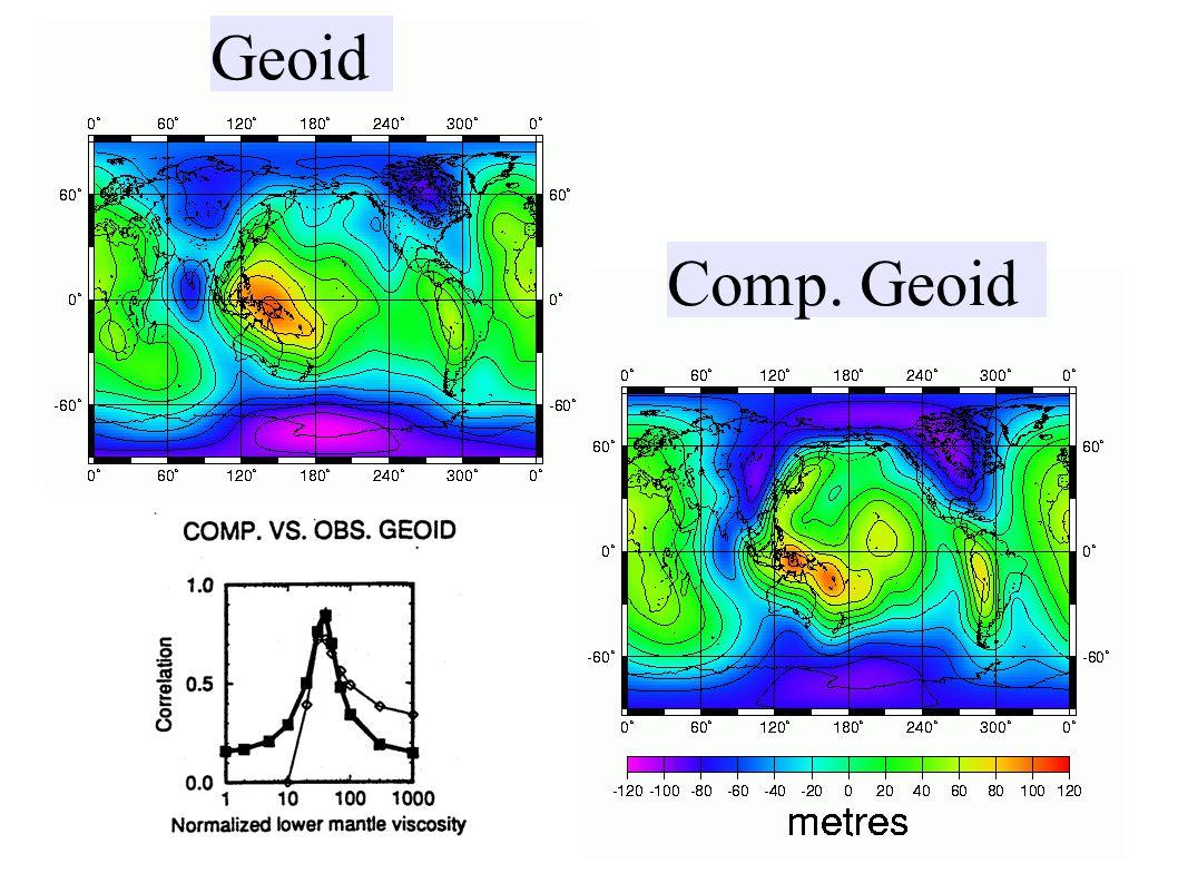 Geoid Comp. Geoid
