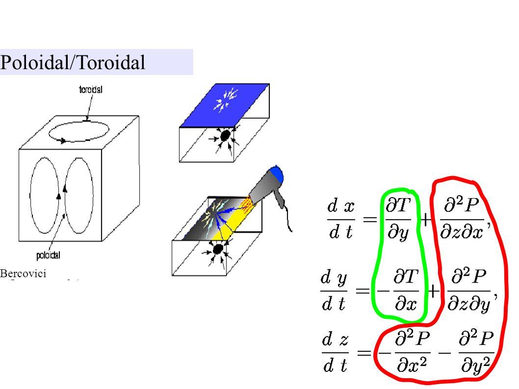 Poloidal/Toroidal Bercovici