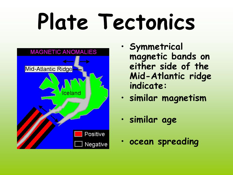 Plate Tectonics Symmetrical magnetic bands on either side of the Mid-Atlantic ridge indicate: similar magnetism similar age ocean spreading