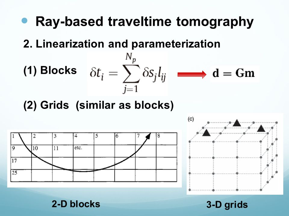Ray-based traveltime tomography 2.