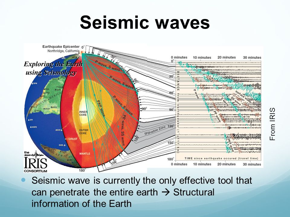 Seismic wave is currently the only effective tool that can penetrate the entire earth  Structural information of the Earth From IRIS Seismic waves