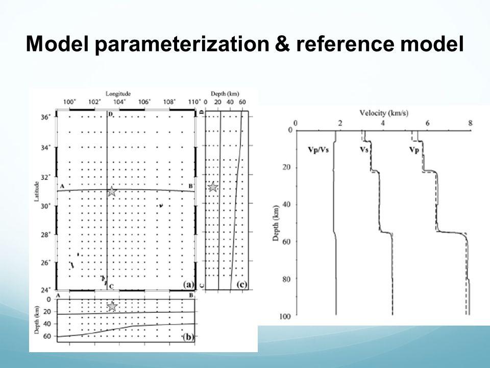 Model parameterization & reference model