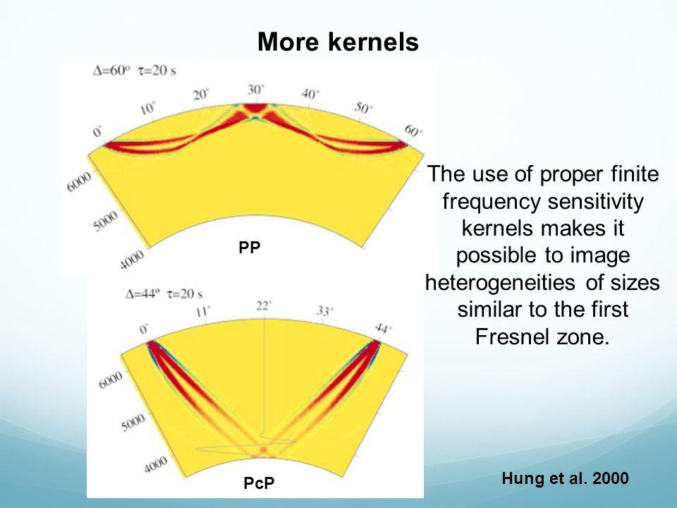 More kernels PP PcP Hung et al.