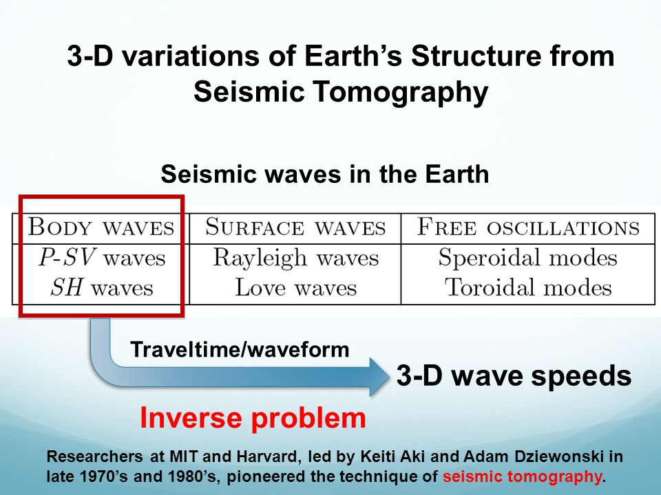 The ray-based tomography using the infinite frequency limit is very successful to determine the 3-D structure of the Earth.
