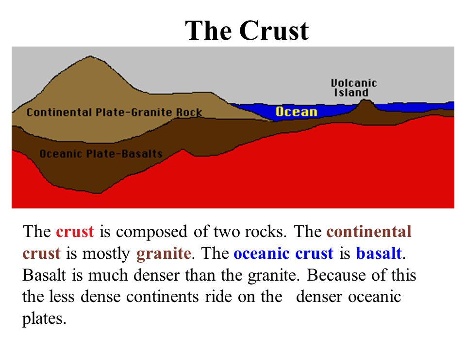 The Crust The crust is composed of two rocks. The continental crust is mostly granite. The oceanic crust is basalt. Basalt is much denser than the gra