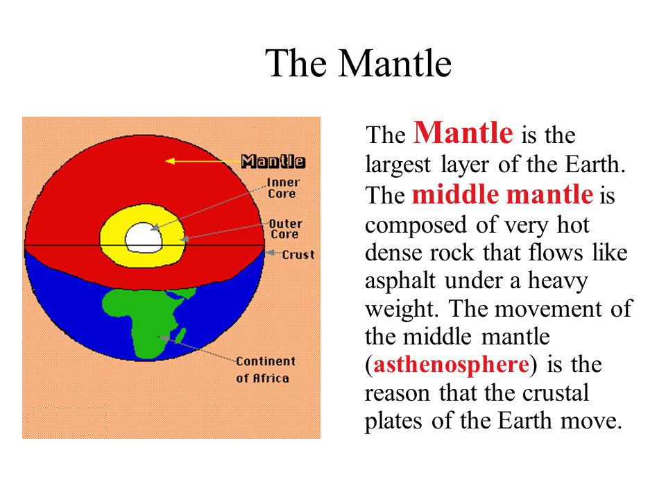 The Mantle The Mantle is the largest layer of the Earth. The middle mantle is composed of very hot dense rock that flows like asphalt under a heavy we