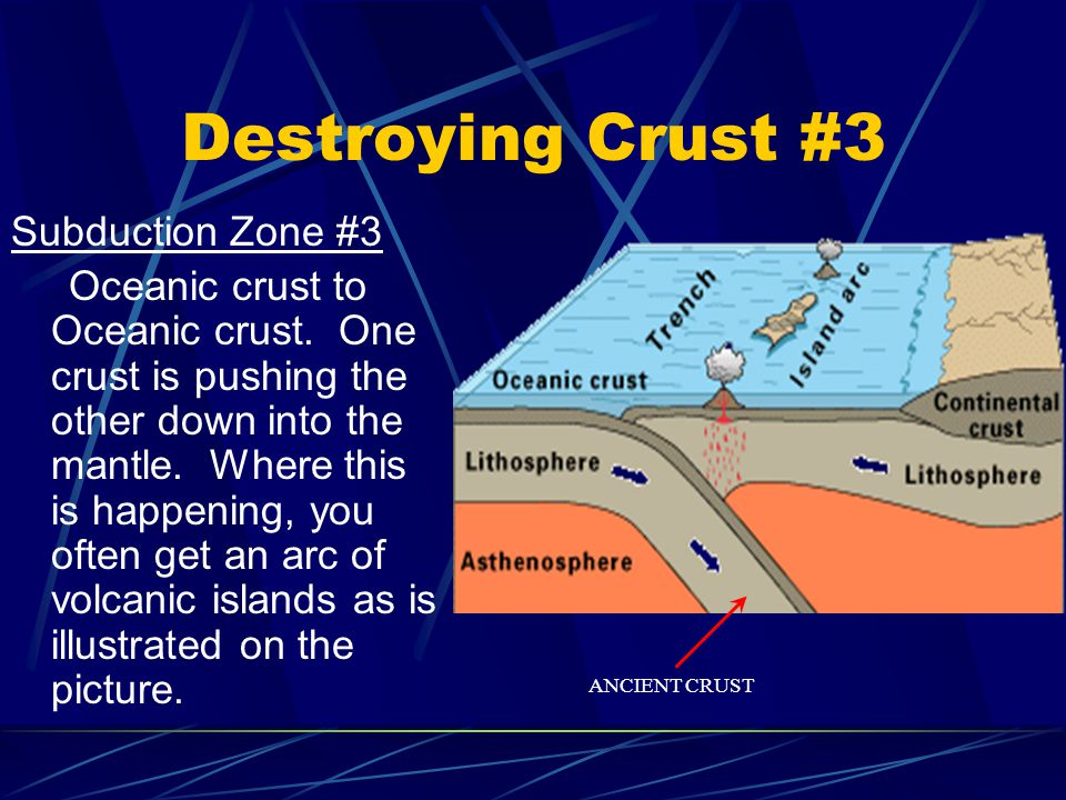 How to destroy crust #2. Subduction Zone #2 Continental and Continental crust subduction zone.