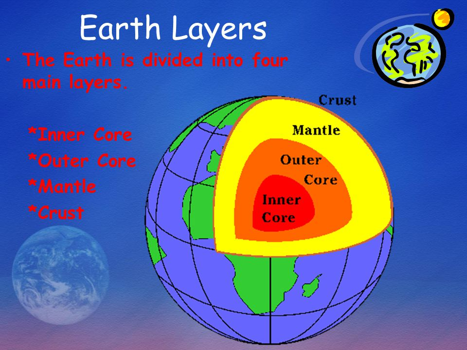 Earth Layers The Earth is divided into four main layers. *Inner Core *Outer Core *Mantle *Crust