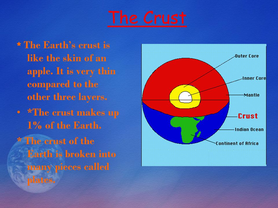 The Crust * The Earth's crust is like the skin of an apple.