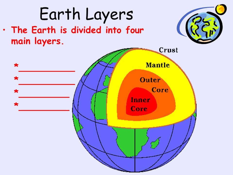 Earth Layers The Earth is divided into four main layers.