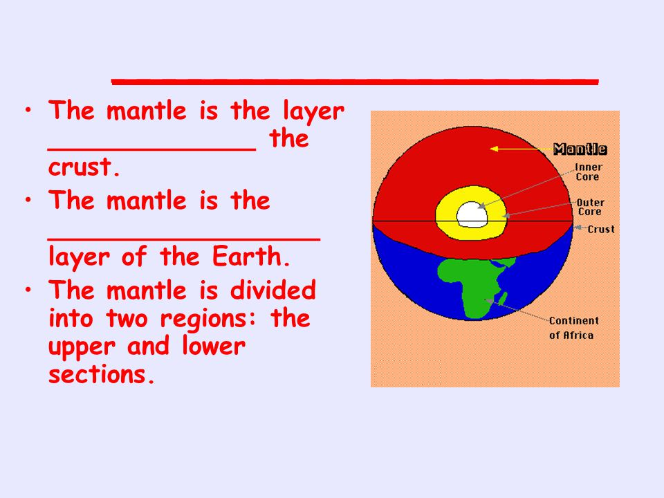 ___________________ The mantle is the layer _____________ the crust.