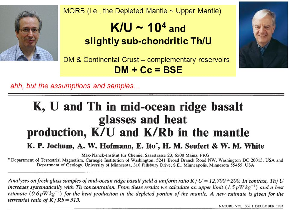 MORB (i.e., the Depleted Mantle ~ Upper Mantle) K/U ~ 10 4 and slightly sub-chondritic Th/U DM & Continental Crust – complementary reservoirs DM + Cc = BSE ahh, but the assumptions and samples…