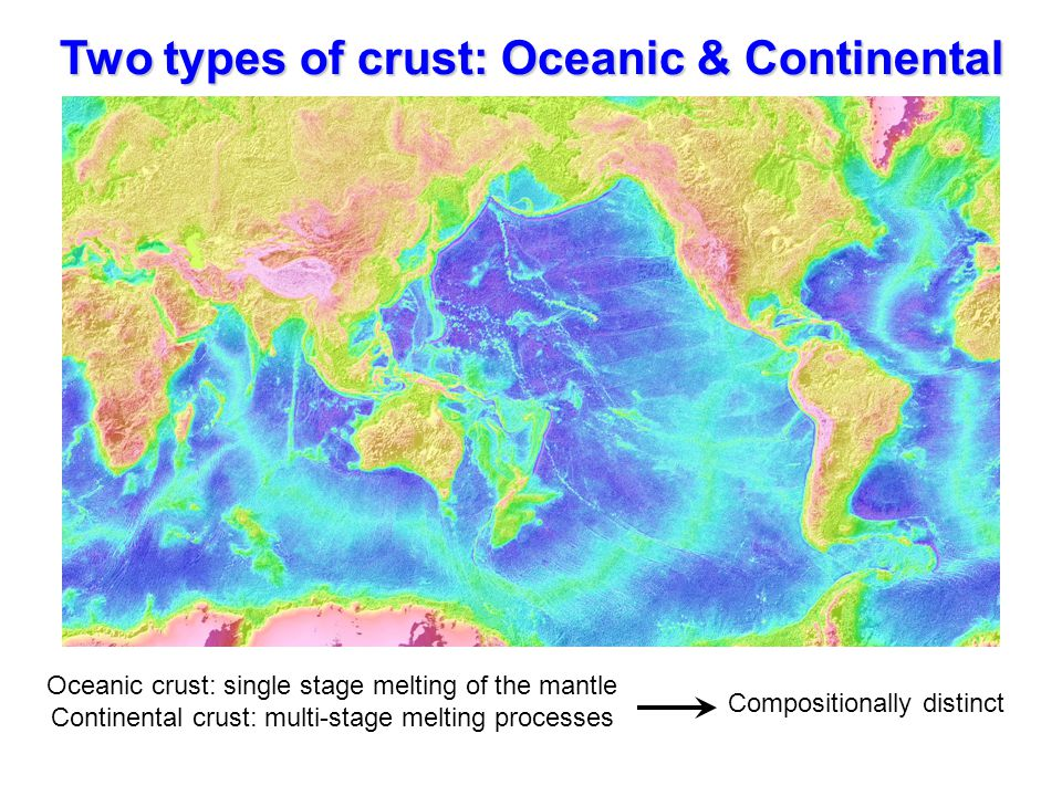 Two types of crust: Oceanic & Continental Oceanic crust: single stage melting of the mantle Continental crust: multi-stage melting processes Compositionally distinct