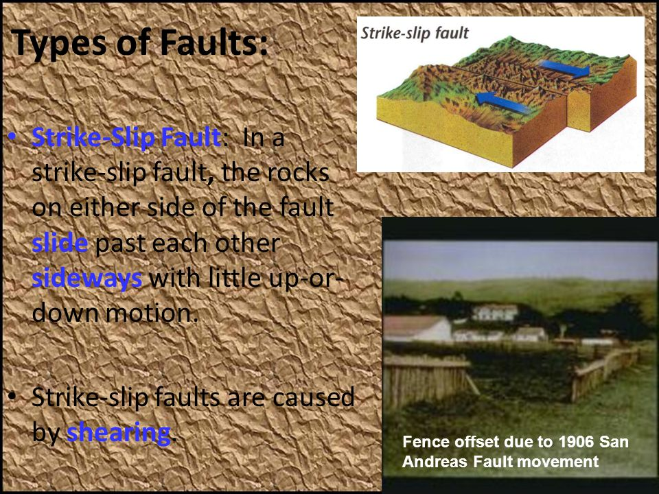 Types of Faults: Strike-Slip Fault: In a strike-slip fault, the rocks on either side of the fault slide past each other sideways with little up-or- do