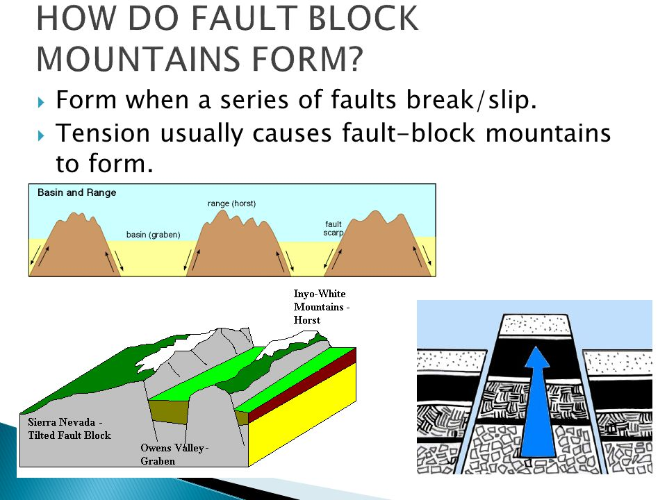  Form when a series of faults break/slip.  Tension usually causes fault-block mountains to form.