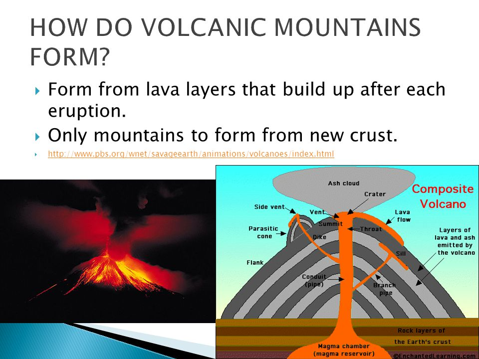  Form from lava layers that build up after each eruption.