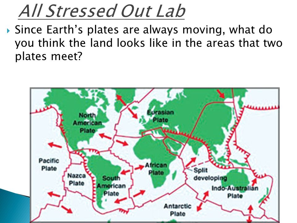  Since Earth's plates are always moving, what do you think the land looks like in the areas that two plates meet