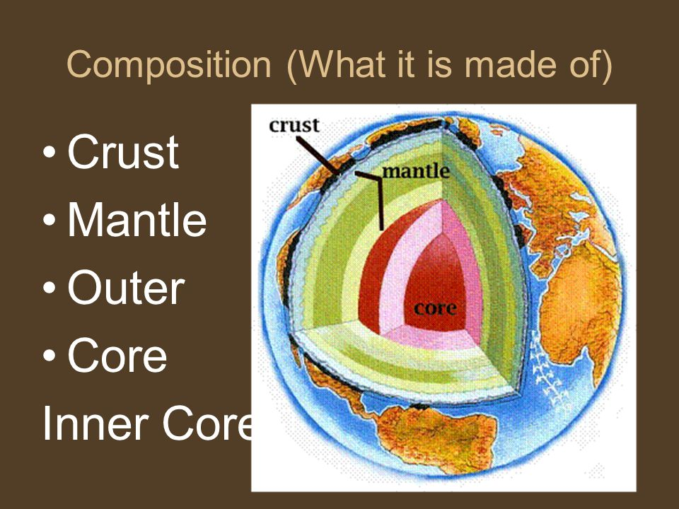 Composition (What it is made of) Crust Mantle Outer Core Inner Core