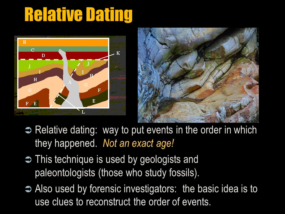 Relative Dating  Relative dating: way to put events in the order in which they happened.