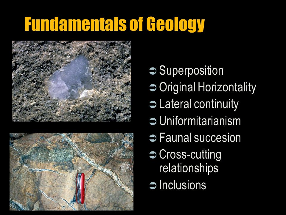 Fundamentals of Geology  Superposition  Original Horizontality  Lateral continuity  Uniformitarianism  Faunal succesion  Cross-cutting relationships  Inclusions
