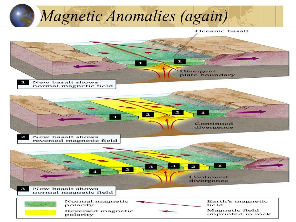 Magnetic Anomalies (again)