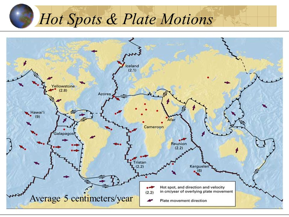 Hot Spots & Plate Motions Average 5 centimeters/year