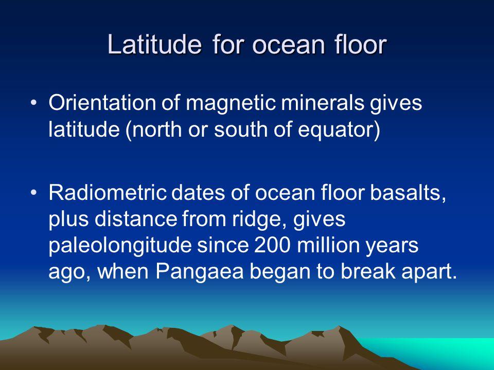 Latitude for ocean floor Orientation of magnetic minerals gives latitude (north or south of equator) Radiometric dates of ocean floor basalts, plus di