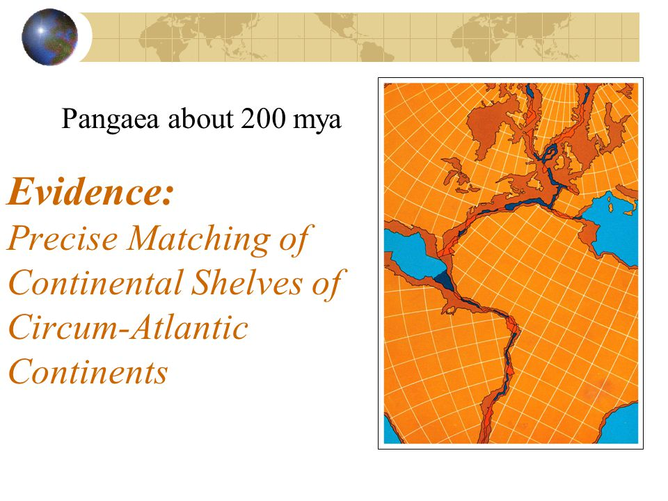 Evidence: Precise Matching of Continental Shelves of Circum-Atlantic Continents Pangaea about 200 mya