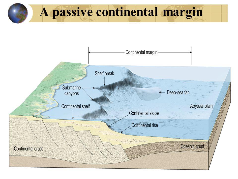 A passive continental margin