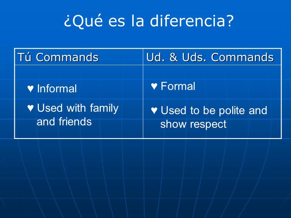 Tú Commands Ud. & Uds. Commands ¿Qué es la diferencia.