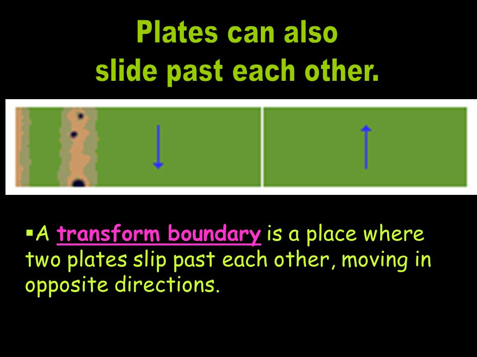  A transform boundary is a place where two plates slip past each other, moving in opposite directions.