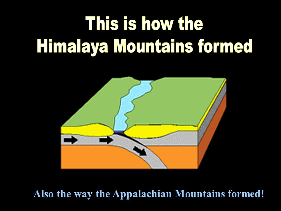 Also the way the Appalachian Mountains formed!
