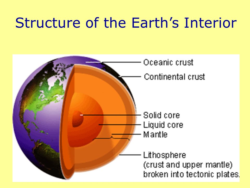 Structure of the Earth's Interior