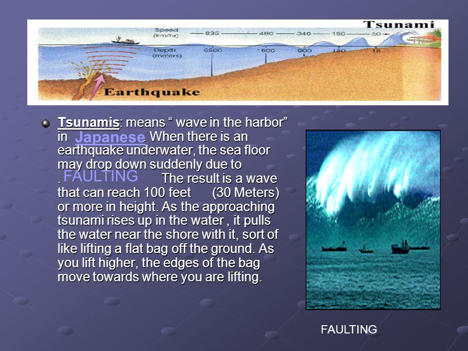 Tsunamis: means wave in the harbor in.