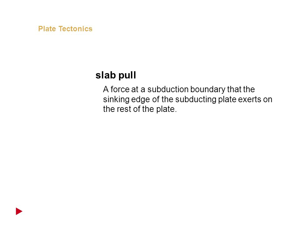 A force at a subduction boundary that the sinking edge of the subducting plate exerts on the rest of the plate. slab pull Plate Tectonics