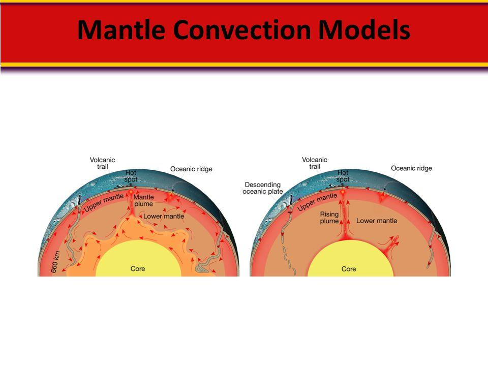 Mantle Convection Models