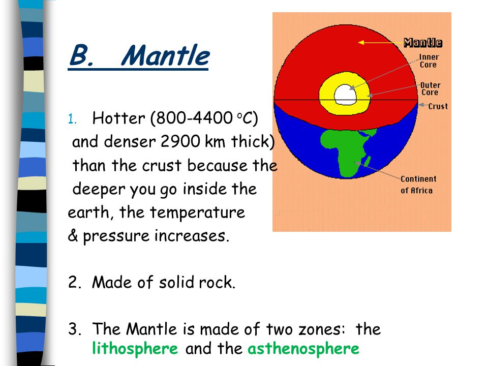 Mantle Zones a.