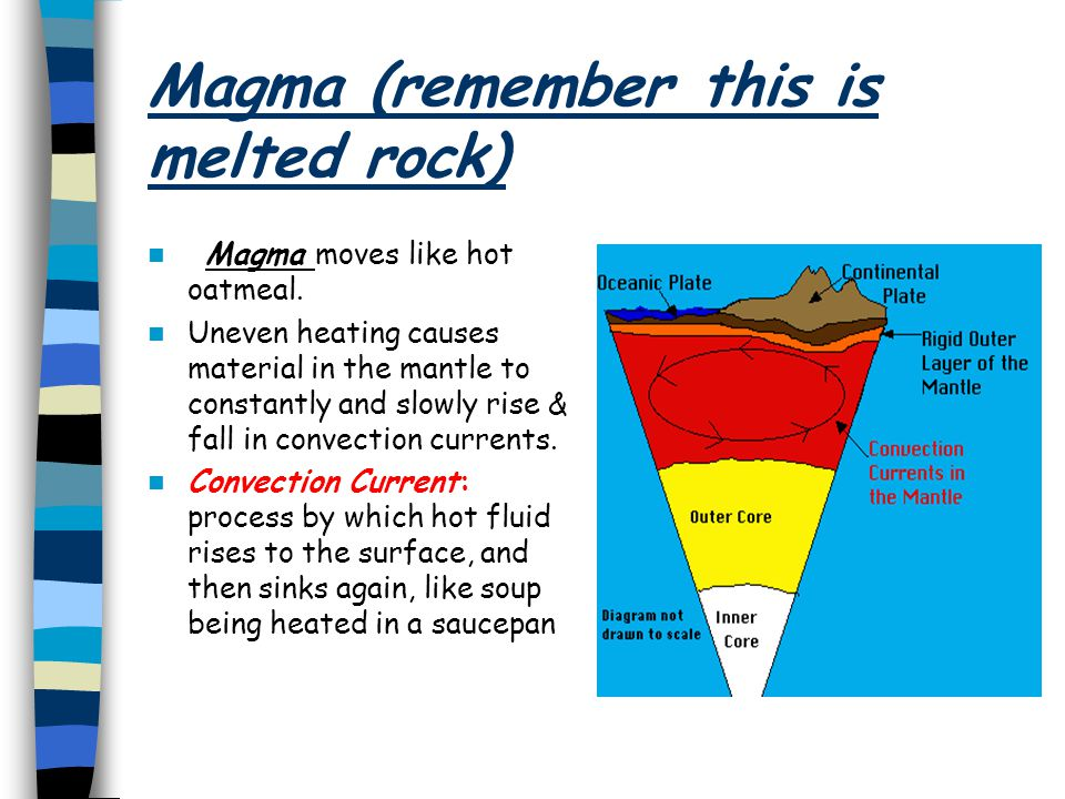 Magma (remember this is melted rock) Magma moves like hot oatmeal.