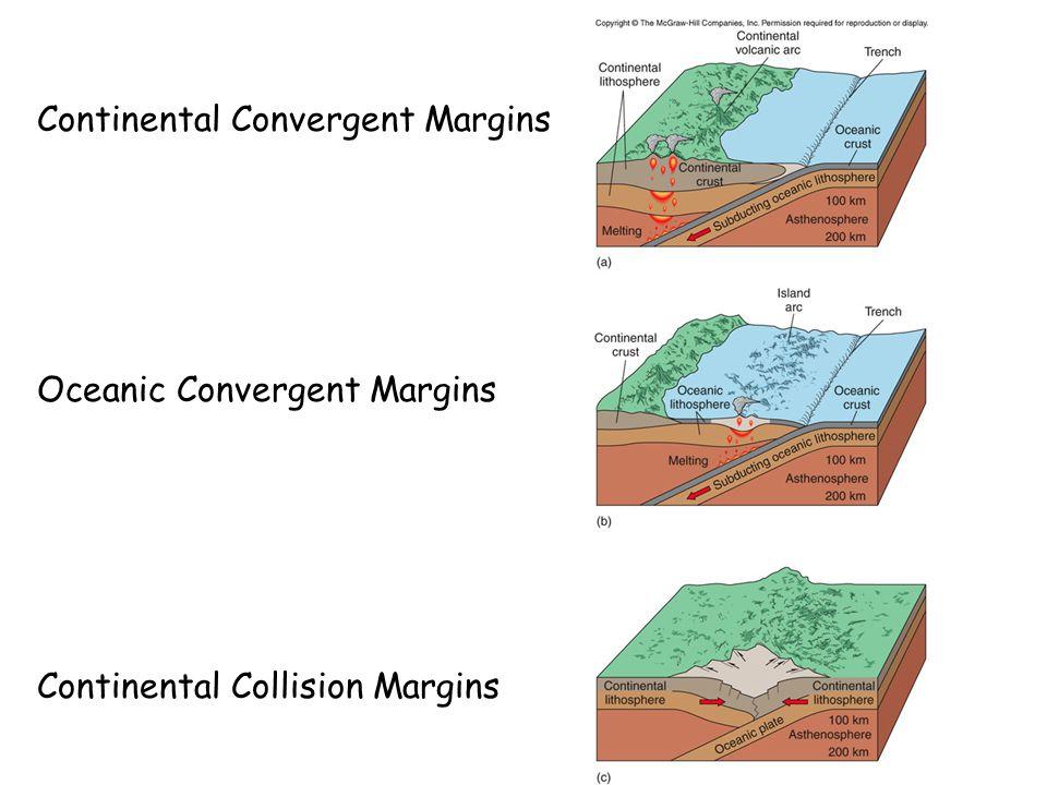 Continental Convergent Margins Oceanic Convergent Margins Continental Collision Margins