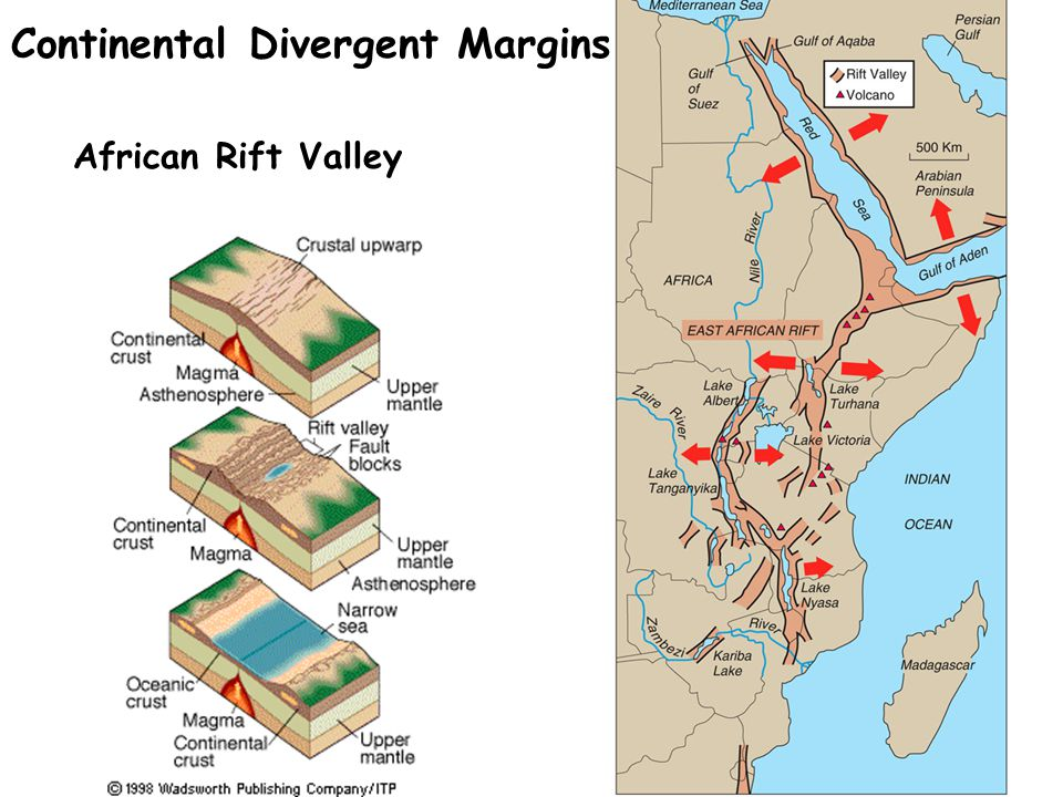 Continental Divergent Margins African Rift Valley