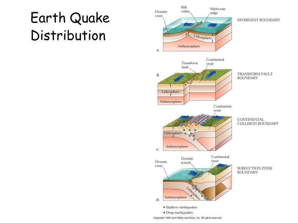 Earth Quake Distribution