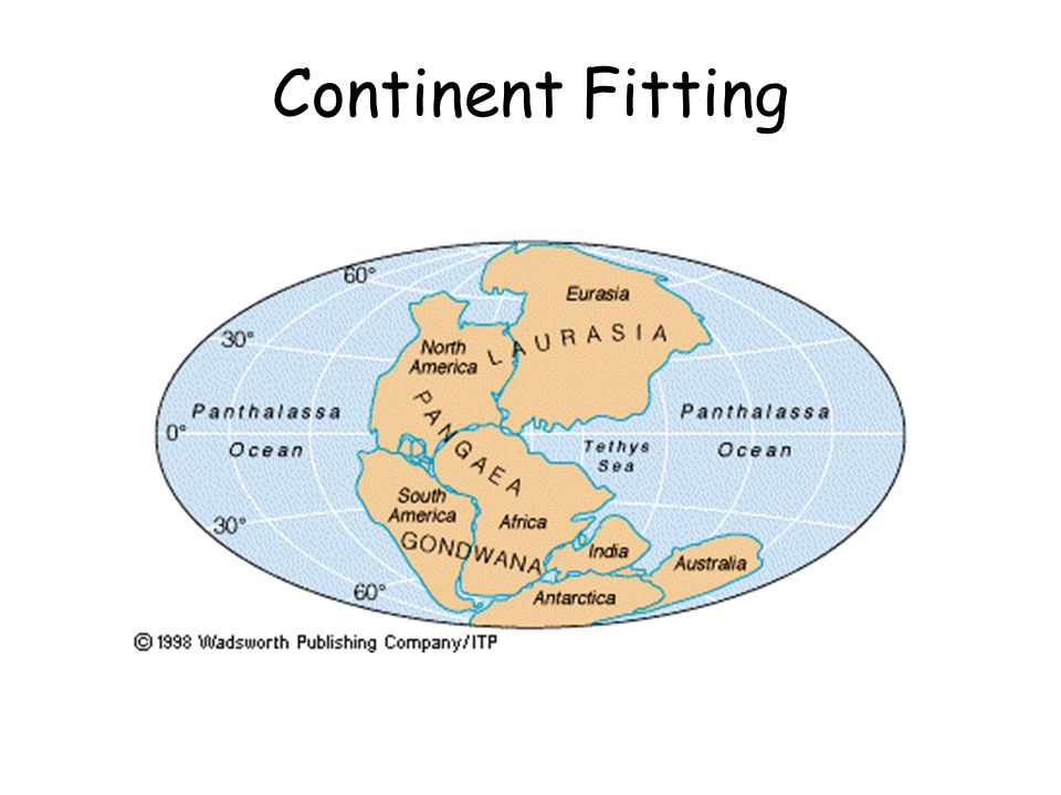 Continent Fitting