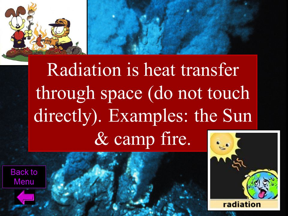 Radiation is heat transfer through space (do not touch directly). Examples: the Sun & camp fire. Back to Menu